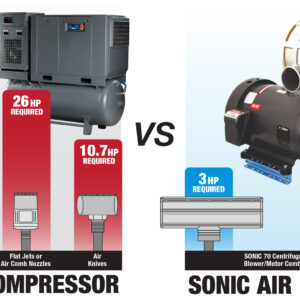 sonic air knife systems and air compressor comparison